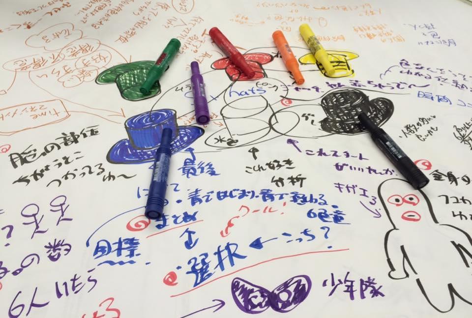 6色ハット発想法